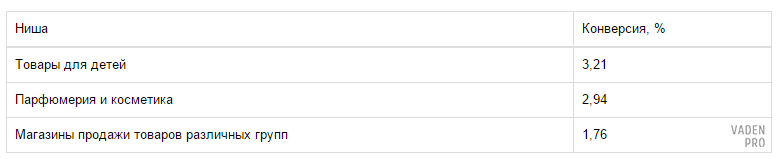 Bootstrap таблица с границами