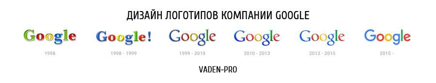 дизайн логотипов компании Google