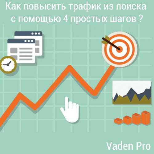 Как повысить трафик из поиска с помощью 4 простых шагов Vaden Pro