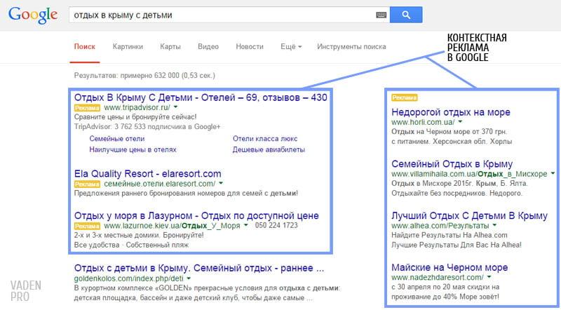 контекстная реклама в поисковой системе google