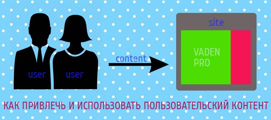 Как работать с пользовательским контентом