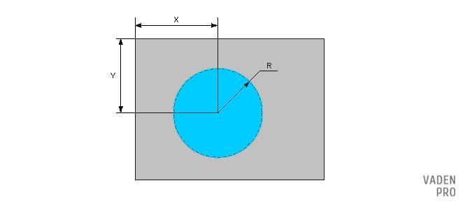 Круглая форма