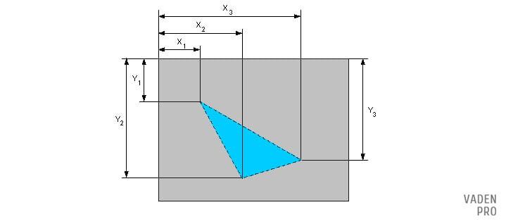 Многоугольная форма