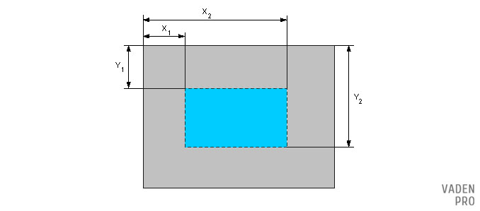 Прямоугольная форма