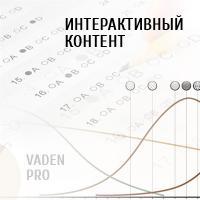 Интерактивный контент сайта и его разновидность