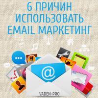 Email маркетинг самый эффективный инструмент продаж