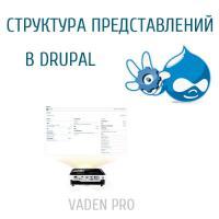 Структура представлений в Drupal