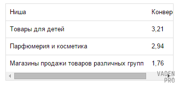 Отзывчивые таблицы Bootstrap
