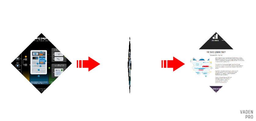 Вращение двухмерного элемента